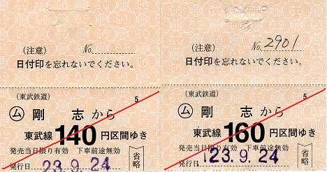 東武鉄道 常備軟券乗車券1 伊勢崎線 剛志駅
