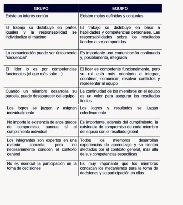 DeVentasIT: Gerente - Administrar Equipo de Ventas