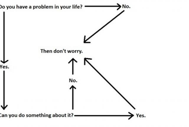 The Best Flow Chart Ever Gone Walkabout