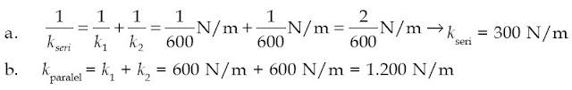 konstanta sistem pegas jika disusun seri dan paralel