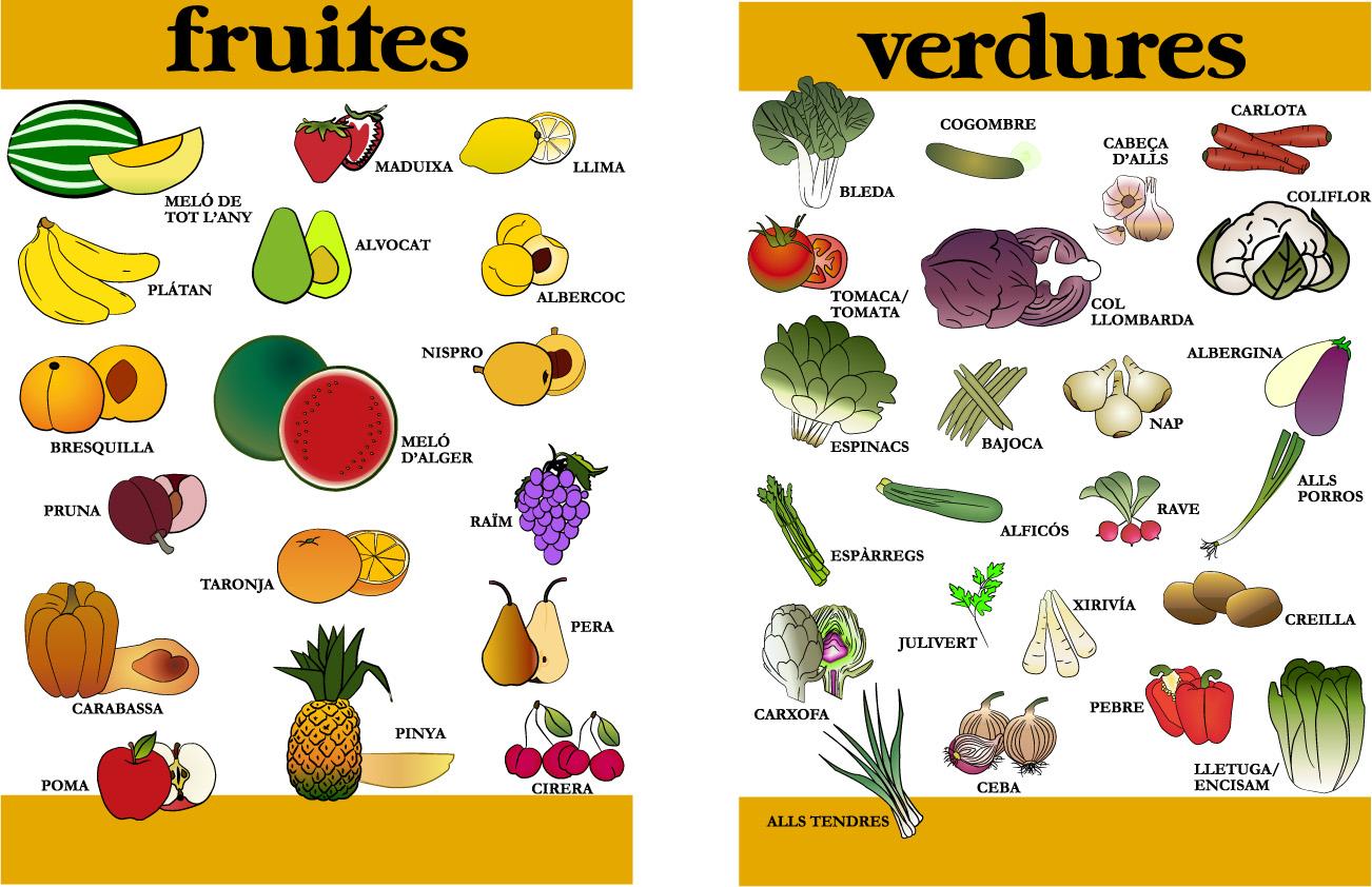 Frutas y verduras en ingl s con dibujos imagui - Verduras lista de nombres ...