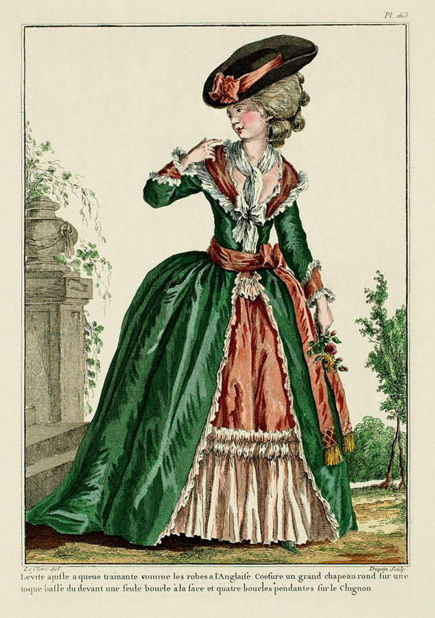 Modes Of Women S Fashion In The Th Century