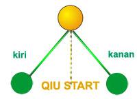 Bonus Qiu Start