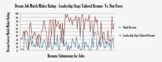 Resume Submissions Job Postings WordPress Employment Plugin