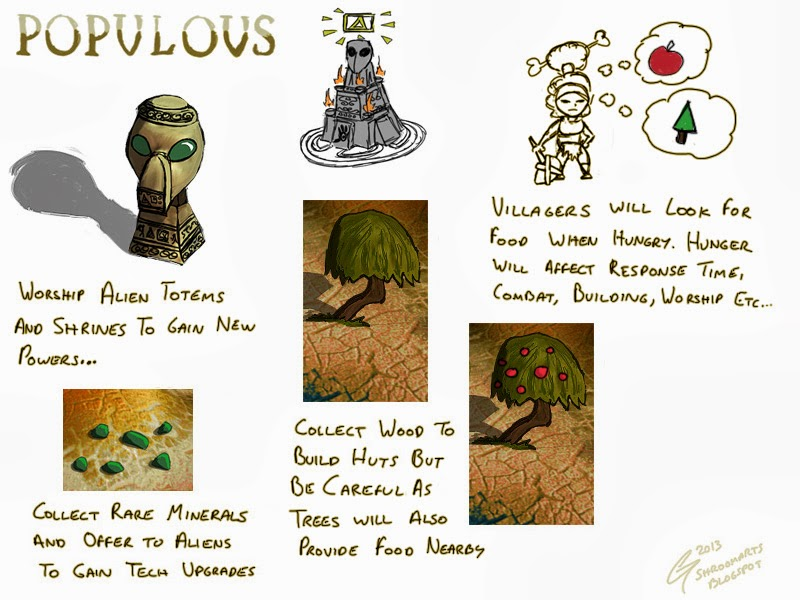 Populous - new resources