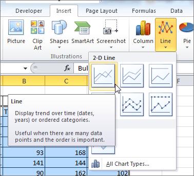 Cara membuat diagram garis atau line chart pada excel jendela tutorial pada kelompok menu charts klik line dan ambil pilihan diagram pertama seperti terlihat pada gambar screenshot berikut ccuart Gallery