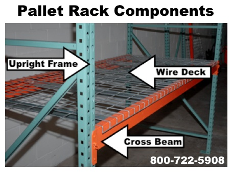 Tips for Measuring Pallet Rack | AK Material Handling Systems
