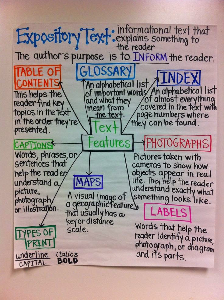 Schulenberg cole as10 class non fictioninformational text often an informational text is expository purposed to explain something here are some features of an expository text that can help you ccuart Gallery