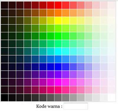 Trik Memasang Kode Warna HTML di Blog