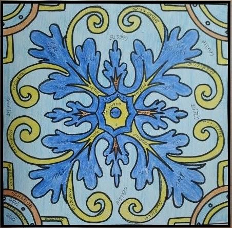 Sexto enredado d a de andaluc a Azulejos patio