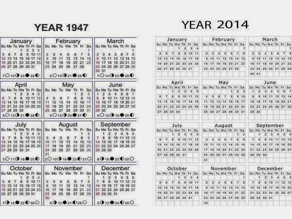 Year Calendar History : History repeats indusladies