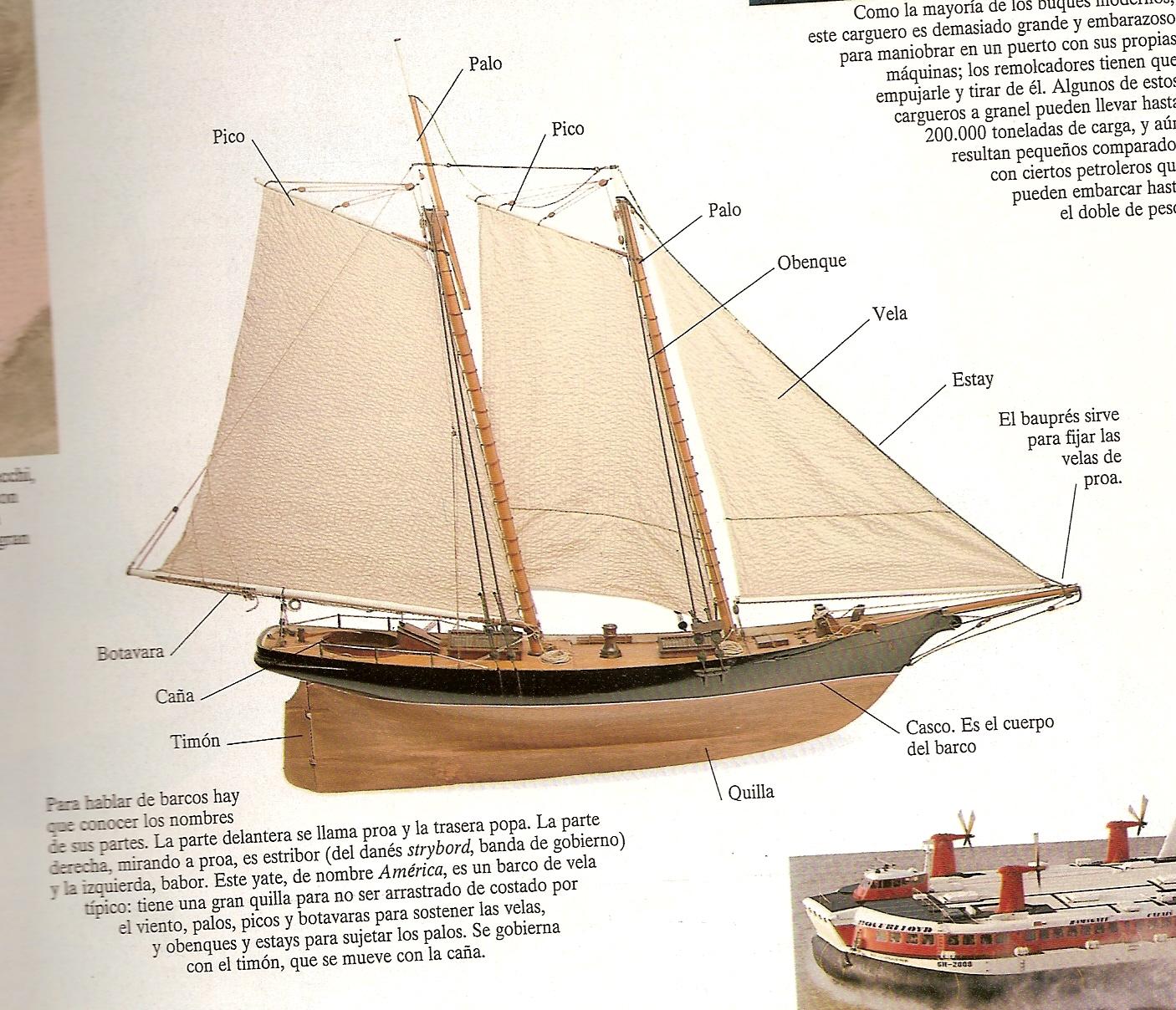 Mercenarios: El velero y sus partes
