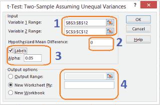 t test unequal variances