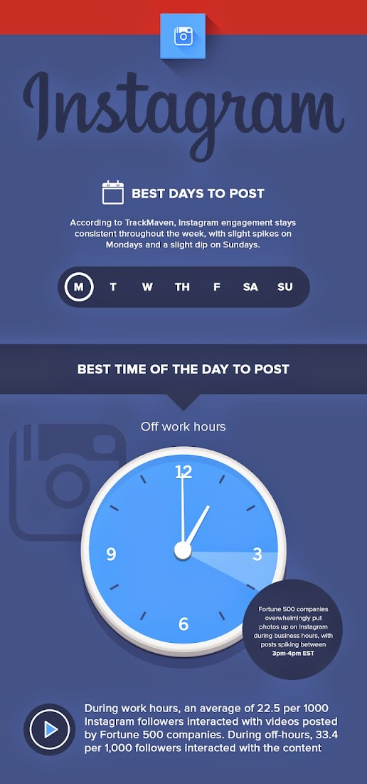 4. What's the best time to post on Instagram?