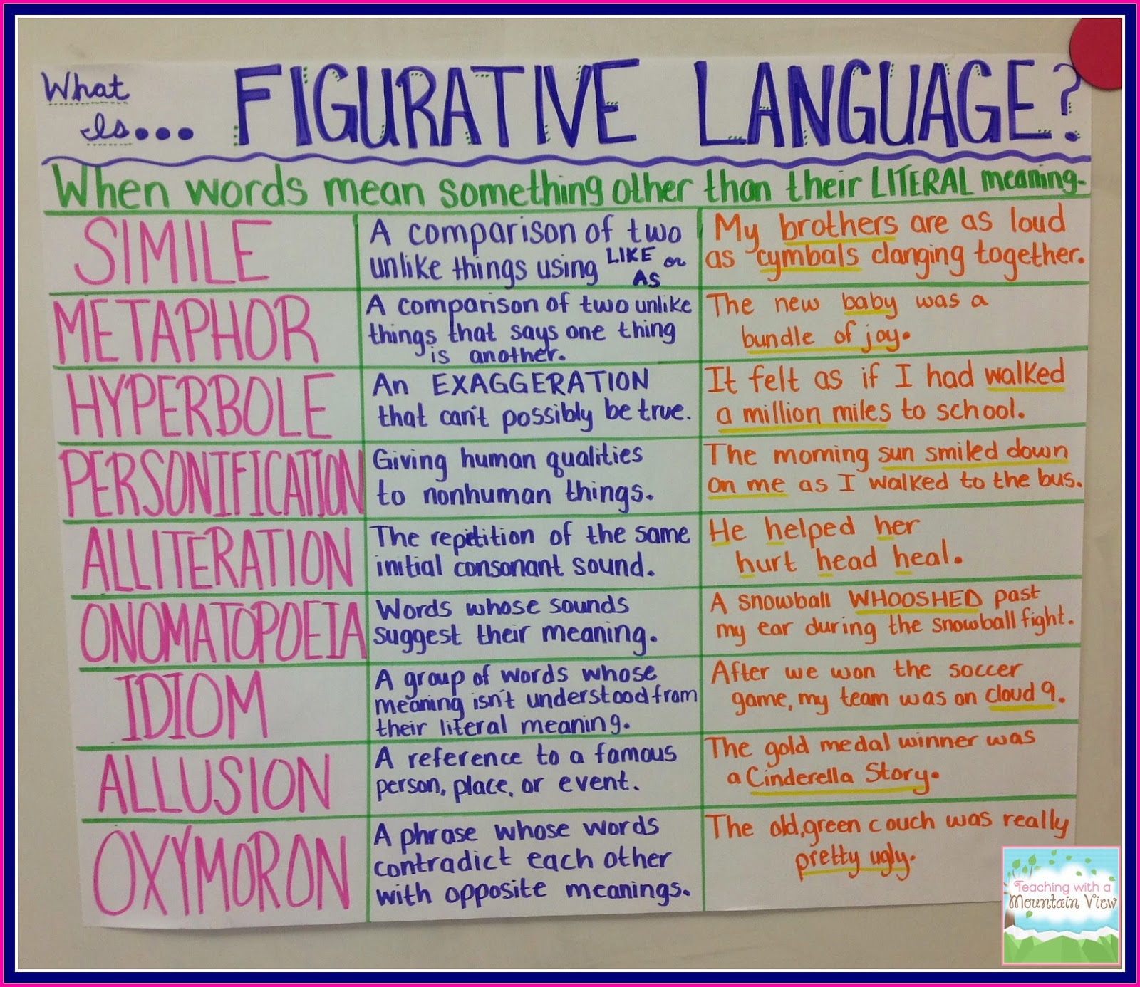 teaching a mountain view figurative language review figurative language anchor chart