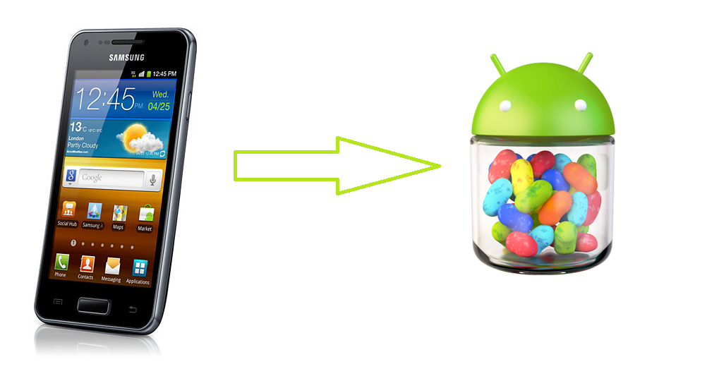 Update Galaxy S Advance I9070 to XXLQE Android 4.1.2 Jelly Bean