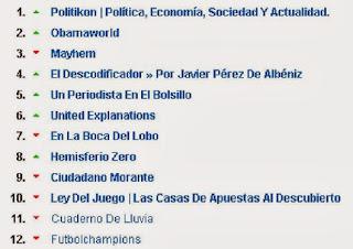 bitacoras+periodismo+politica