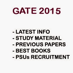 Full Study Material for GATE 2015