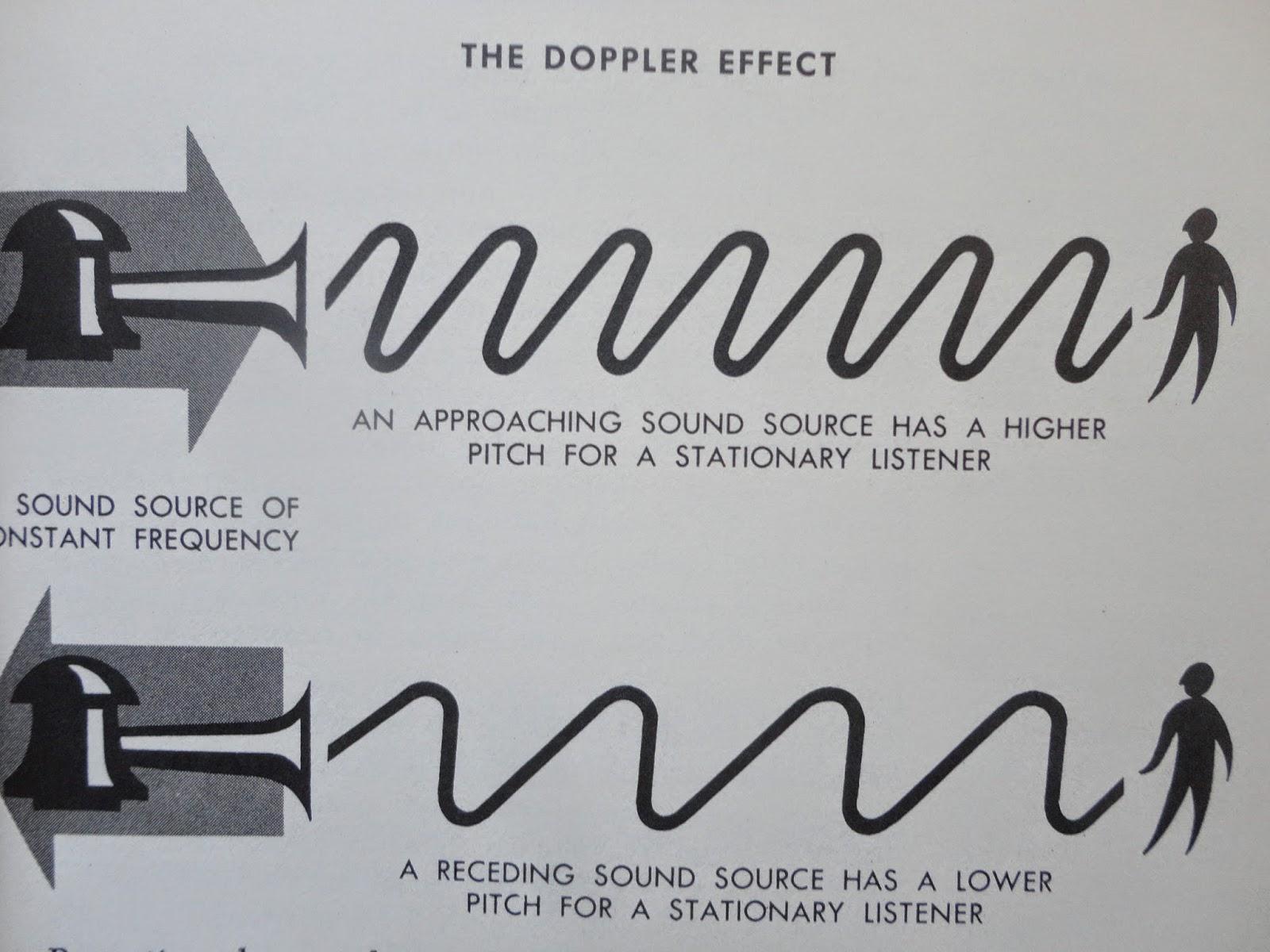 Doppler effect research paper