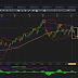 EUR/USD Análisis T. 05/07 - 11/07