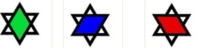 Três quadrados da Estrela de Davi, significado Estrela de Davi, Selo de Salomão