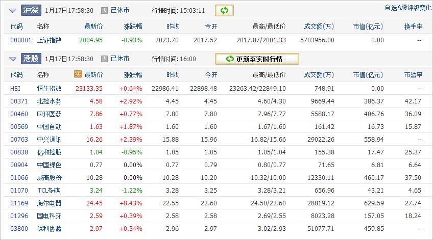 中国株コバンザメ投資ウォッチ銘柄watch20140117