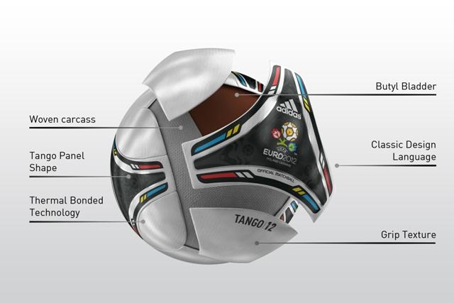 Adidas Tango 12 spec