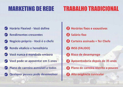 RUMO AO MARKETING MULTINÍVEL DE REDE