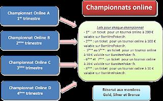 championnant de poker online sur barrière poker
