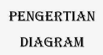 Pengertian Diagram dan Macam Diagram