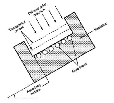 tappan furnace wiring diagram