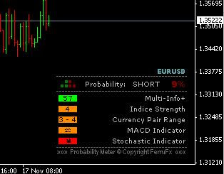 Forex probability software