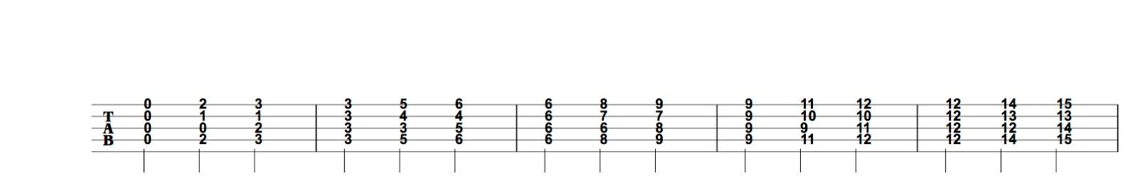mandolin chords wagon wheel Tags : mandolin chords wagon wheel fat ...