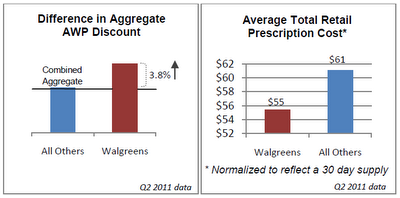 case study 8 walgreens Case study: walgreens and behavioral targeting october 9, 2008 at 4:29 pm suzanne ortiz 1 comment it's pretty tough right now to be a retailer.