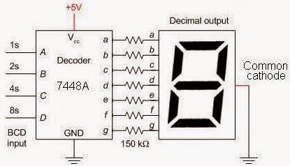 Seven segment dengan common katoda menggunakan ic ls7448.