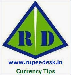 Google Rupee Tips