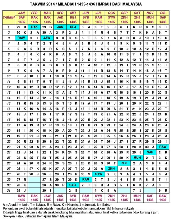 Kalendar atau Takwim Hijriah 1435-1436 bagi Malaysia