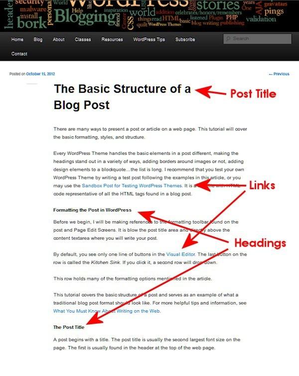 Tips Menulis di Blog: Struktur Posting yang Baik