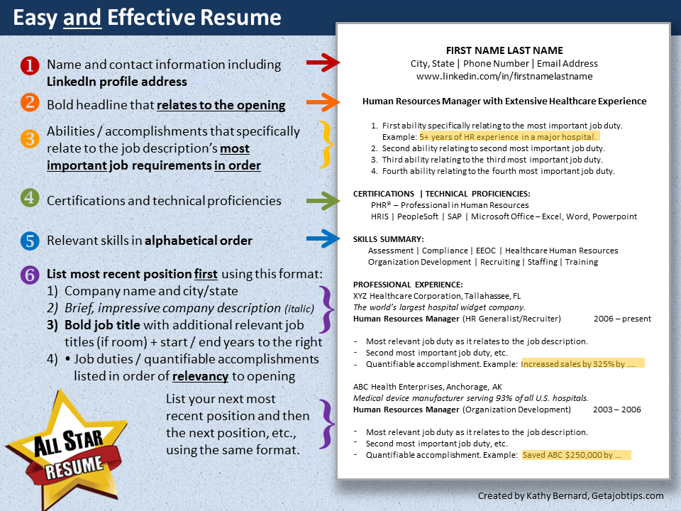 most recruiters prefer a chronological resume where you list job duties immediately underneath the related job title as shown instead of putting all of