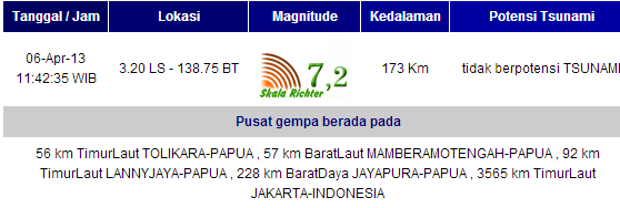 Data gempa papua
