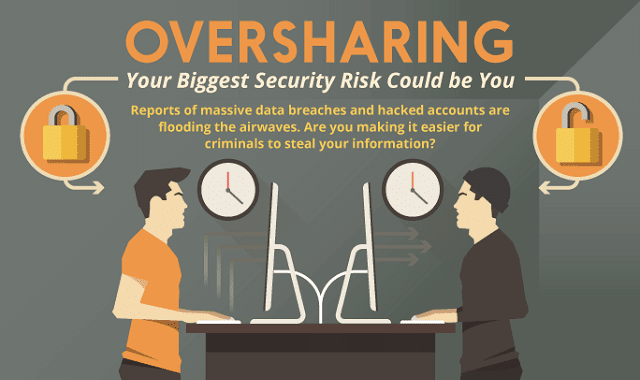 Oversharing Could Be Your Downfall