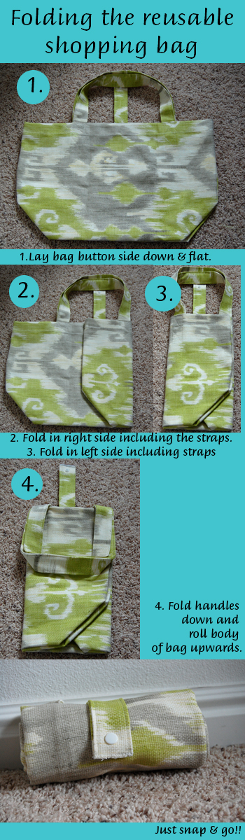 diagram for easily folding shopping bag