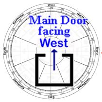 2016 Main Door Facing West Direction Is it Lucky or Not Feng