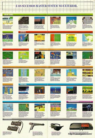 Panfleto jogos Master System - Verso