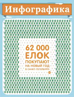 журнал инфографика