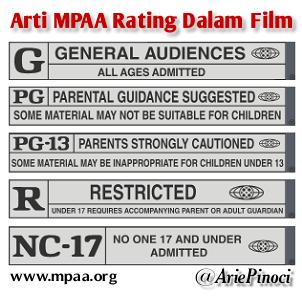 Arti Rating Dalam Film di Bioskop