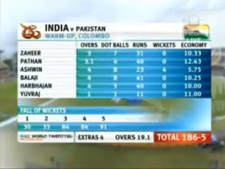 India-V-Pakistan-Warmup-T20-India-Bowling