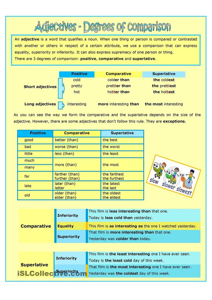 degree of comparison List of comparative superlative and adjectives from a to z learning english grammar.