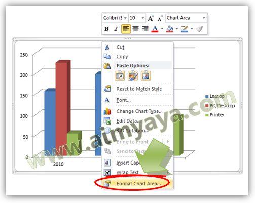 Gambar: Mengatur format chart area