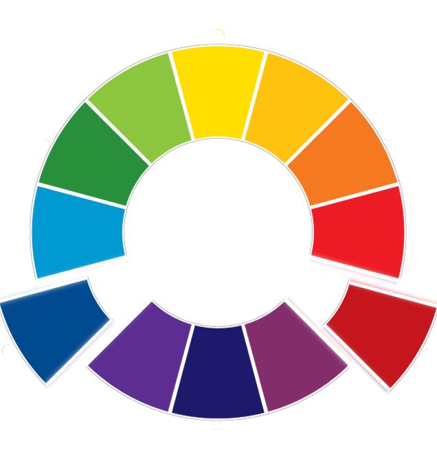 Souvenir de ma vie kleurenleer 8 - Koele kleuren warme kleuren ...